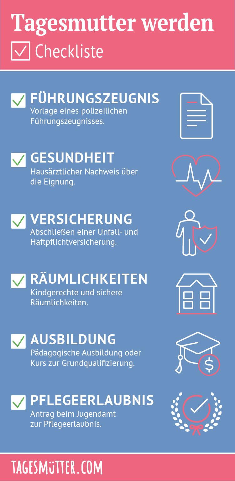 Infografik: Kurz und bündig - Das benötigen Sie um Tagesmutter zu werden (Checkliste) - Tagesmütter.com
